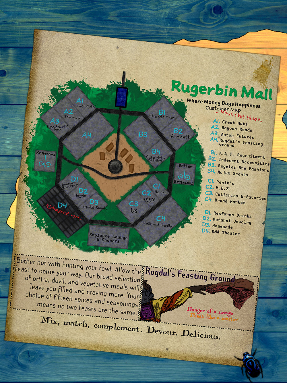 Rugerbin Mall Customer Map    Where Money Buys Happiness ... Mind the blood.   A1 Great Hats  A2 Bayona Reads  A3 Auton Futures  A4 Rogdul's Feasting Ground    B1 K.A.F. Recruitment  B2 Indecent Necessities  B3 Regeles Bre Fashion  B4 Mojum Scents    C1 Penit's  C2 M.E.Z.  C3 Cutleries & Savories  C4 Broad Market    D1 Resforen Drinks  D2 Matanni Jewelry  D3 Homemade  D4 KMA Theater     Rogdul's Feasting Ground   Hunger of a savage / Feast like a master  Bother not with hunting your fowl. Allow the feast to come your way. Our broad selection of ortira, dovil, and vegetative meals will leave you filled and craving more. Your choice of fifteen spices and seasonings means no two feasts are the same.   Mix, match, complement. Devour. Delicious.
