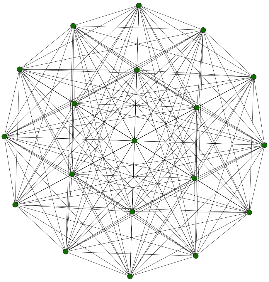 Figure      SEQ Figure \* ARABIC    4      . This visualization of a company's insiders was created in Gephi: each node represents an insider;edges are created when their trading behavior is considered similar.
