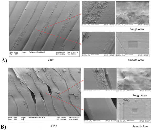 Figure 1. SEM images of 230P and 215P. A) The 230P pictures show the fused filaments of PLA with higher magnifications for the rough and smooth areas. B) The 215P pictures show the unfused filaments of PLA with higher magnification for the rough and smooth areas. These results indicate that compared to 230P, 215P create incomplete surfaces that most likely resulted from the difference in extrusion temperature. The 215P was not hot enough to properly fuse together the PLA filaments.