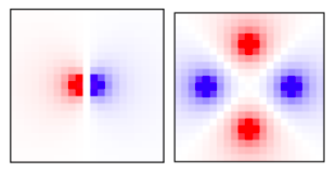 Figure 4: Visualization of voter bias distributions for models #1 and #2.