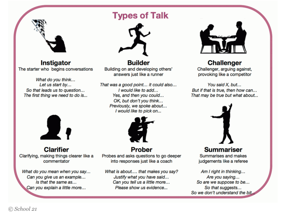 31_Types_of_talk_image.png