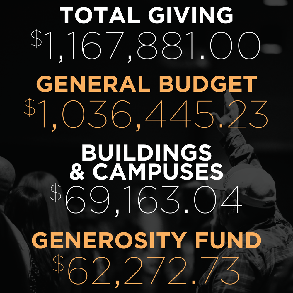 annualgiving2.png