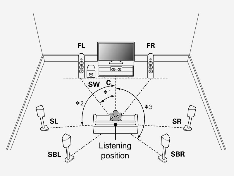 Image_7.1-Speakers.png