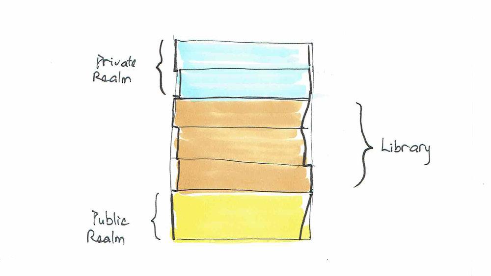 Parti Sketches 1.jpg