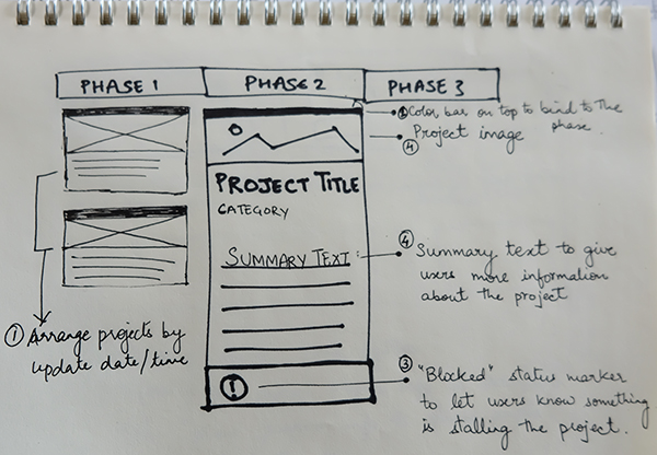 parlay_dashboard_sketch.jpg