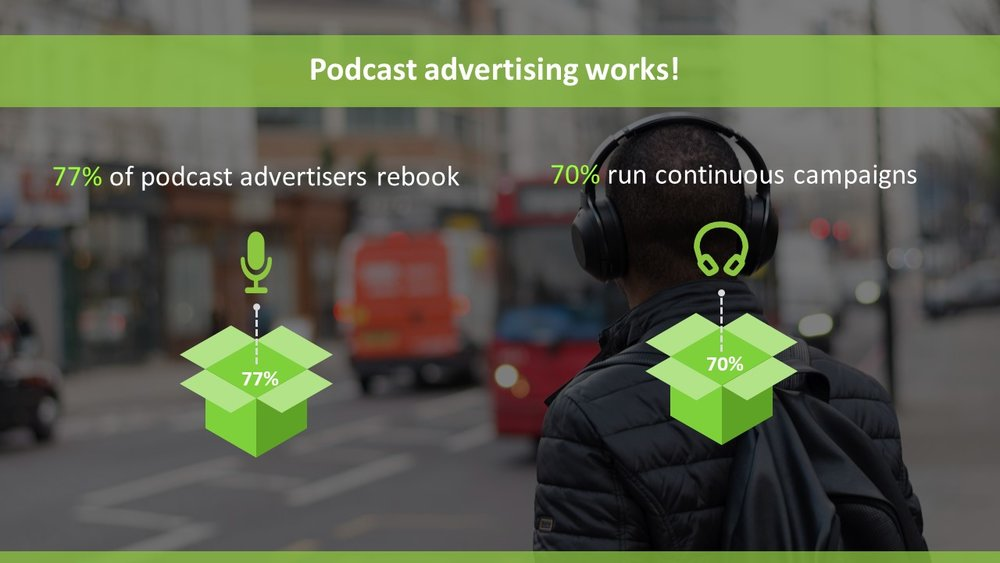 podcast advertising works