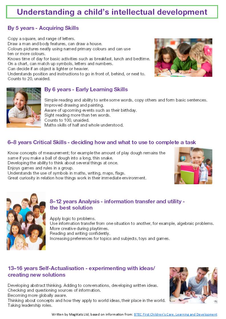 Child Intellectual Development Chart