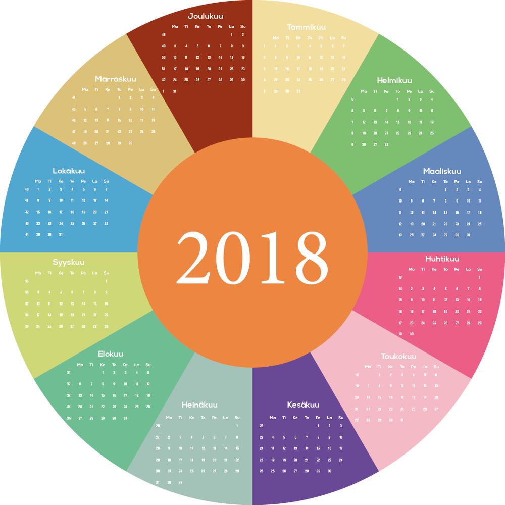 2018 - Vuosikello suunnittelun avuksi