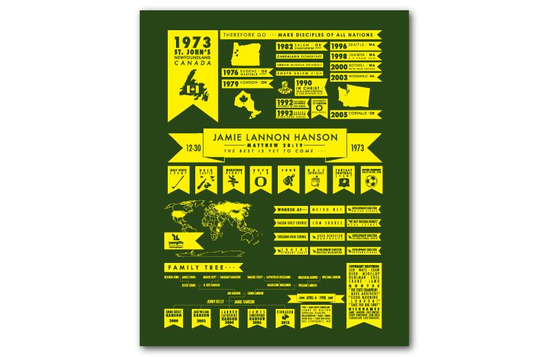 typography - custom 004.jpg