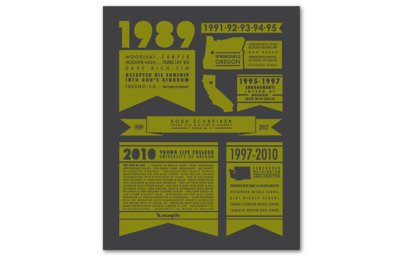typography - custom 002.jpg