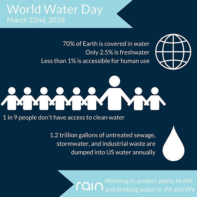 We believe everyday should be World Water Day because of how important water is to us. Happy World Water Day!