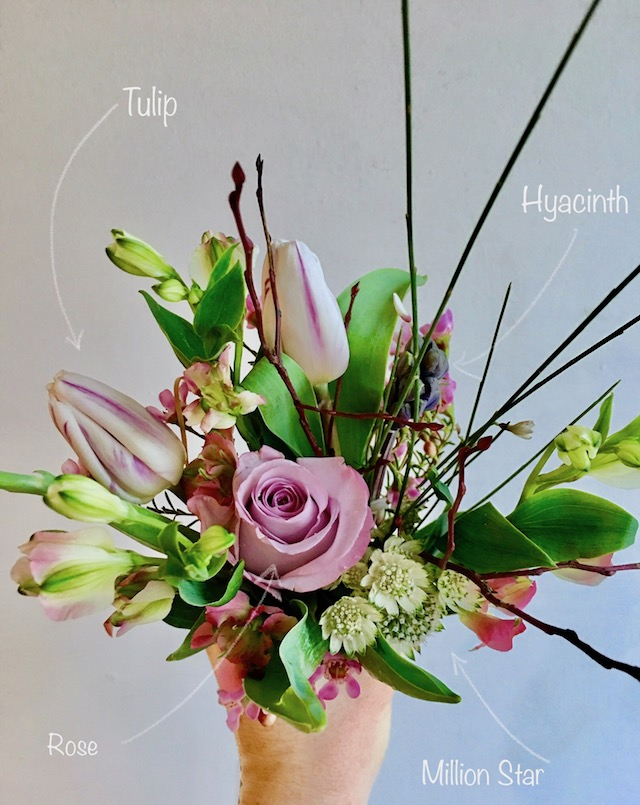 Petalfox Flower Recipe