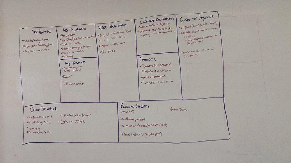 business Case Plan