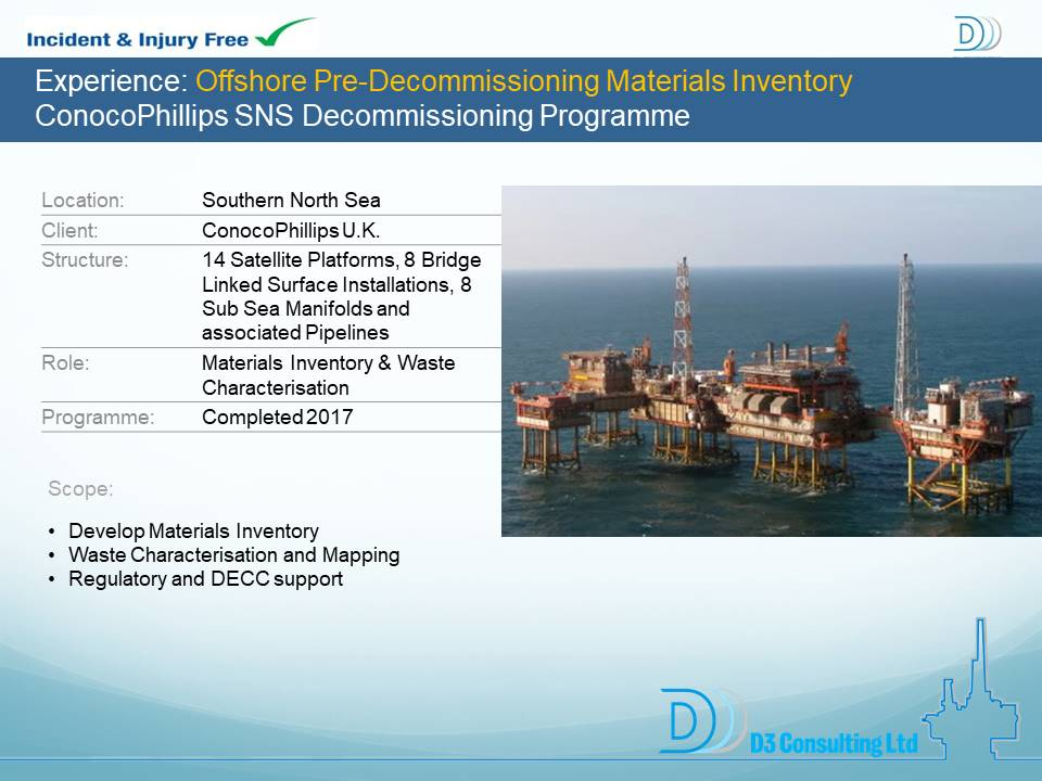 Offshore Pre-Decommissioning Materials Inventory ConocoPhillips SNS Decommissioning Programme