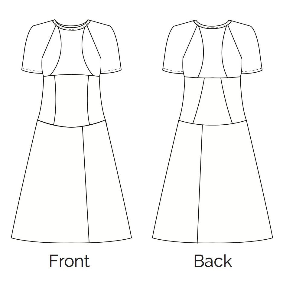 The Fair Fit Method - Patterns and a Process for Adaptive Custom Design