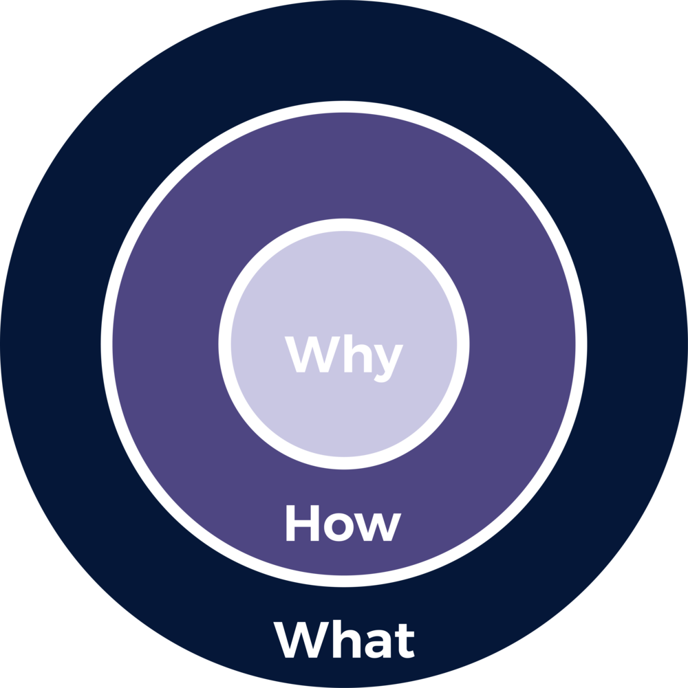 why circle diagram@2x.png
