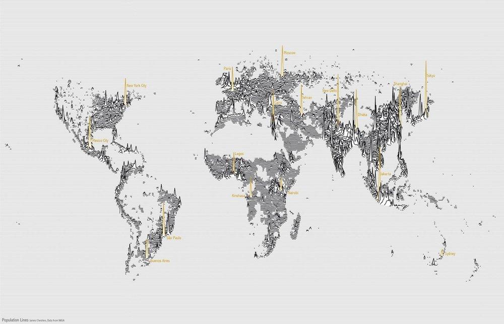 population_lines_sml.jpg