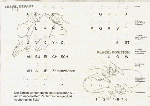 """""""Sign Language"""" 2/9 by Linda Schwarz 2002"""