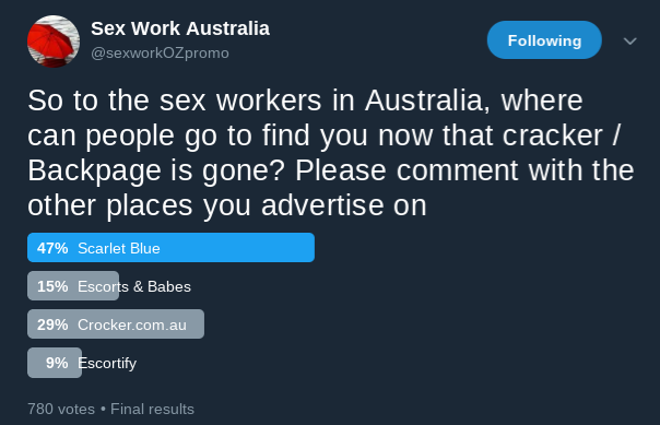 australian+sex+workers+poll.png