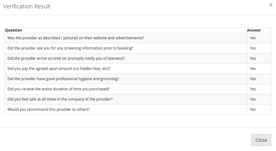 Have We Met's simple questionnaire asking to prove the validity of an escort.