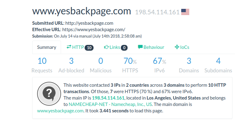 YesBackpage USA Host