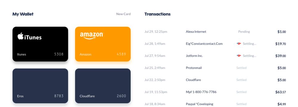 Privacy.com Burner Cards & Transactions