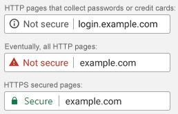 Google's SSL Warnings. Image courtesy of    Brave River Solutions.
