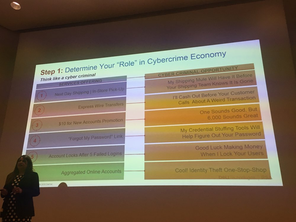 Step 1) in becoming a 'hacker' is to determine your role in the cyber crime economy. - Rashmi Knowles