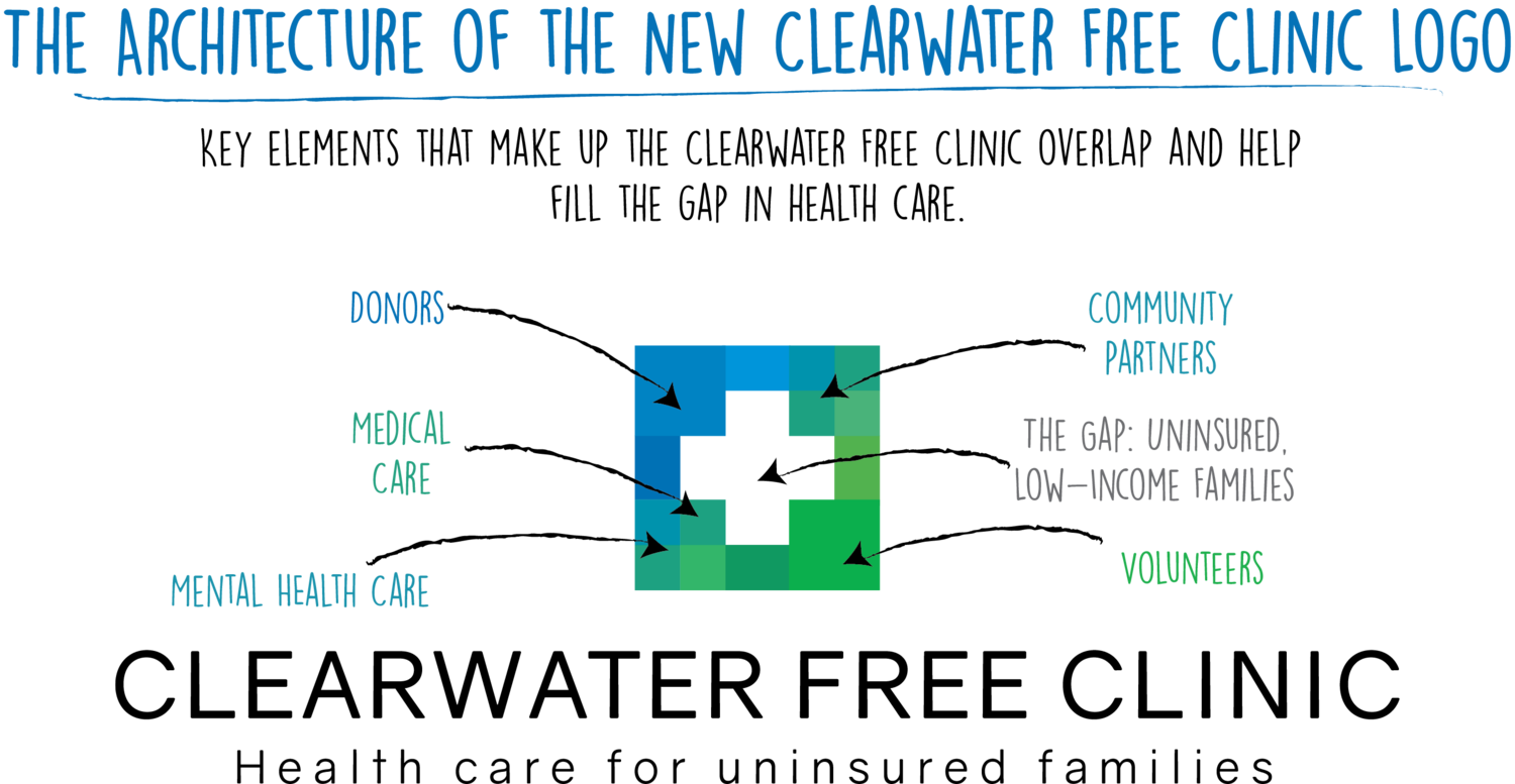 The Architecture Of The New Cfc Logo Clearwater Free Clinic