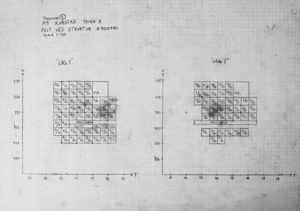 A9 felttegning av arkeolog E18.jpg