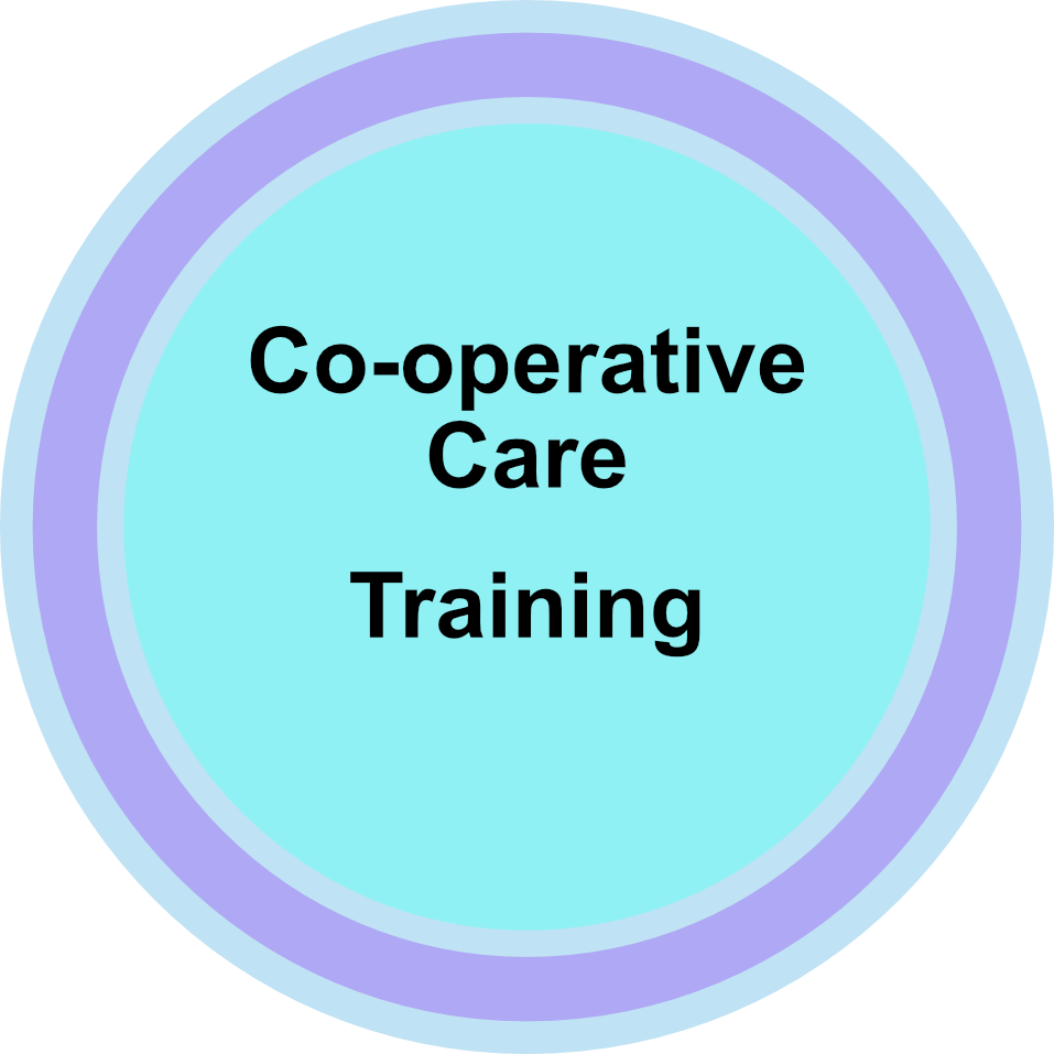 Co-operative Care Training.png