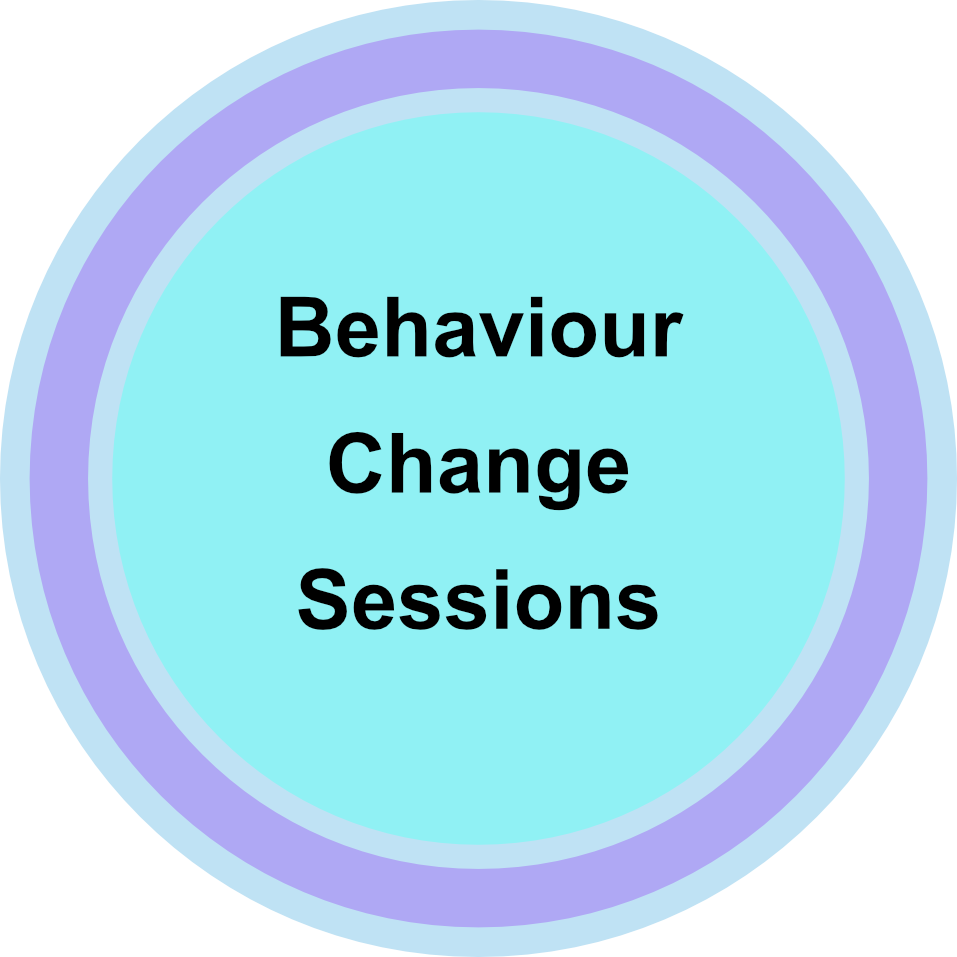 Behaviour Change Sessions.png