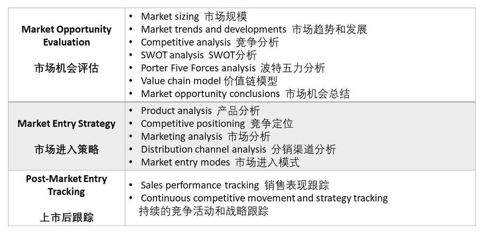 IndustryResearch 行业研究 -