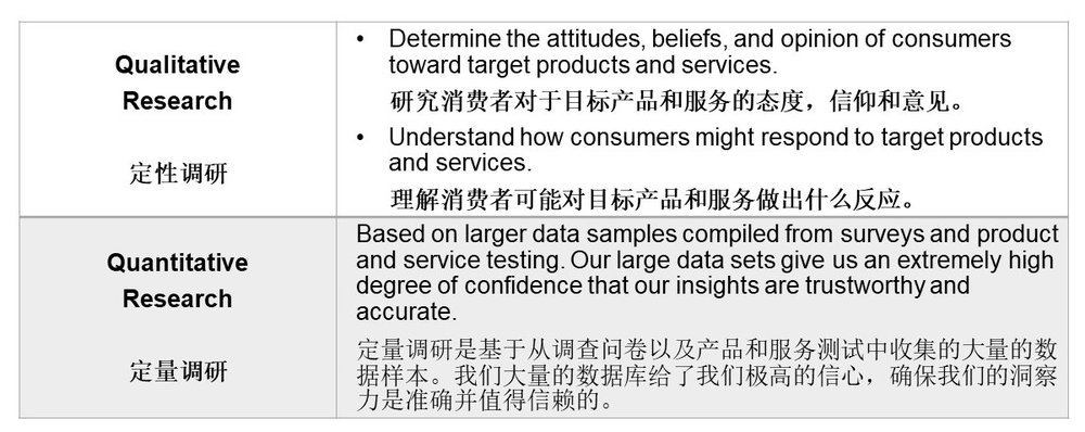 ConsumerResearch 消费者研究 -