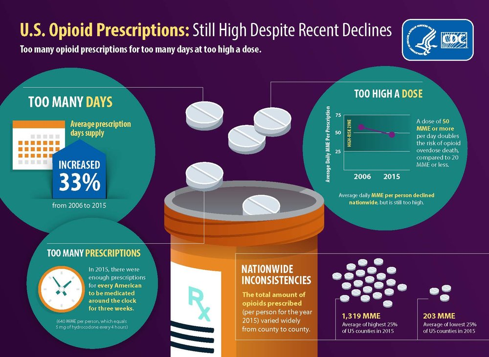 CDC Graphic.jpg