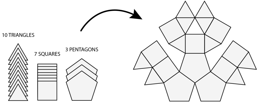 Combinations of the first three regular polygons can produce numerous shapes.