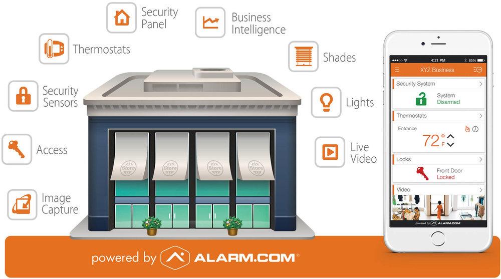 alarm-business-header-service-1400.jpg