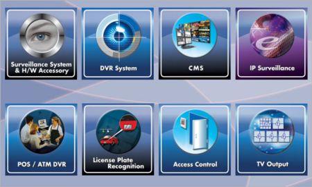 GeoVision surveillance options