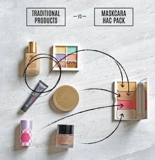 Maskcara Beauty vs Traditional Beauty Products
