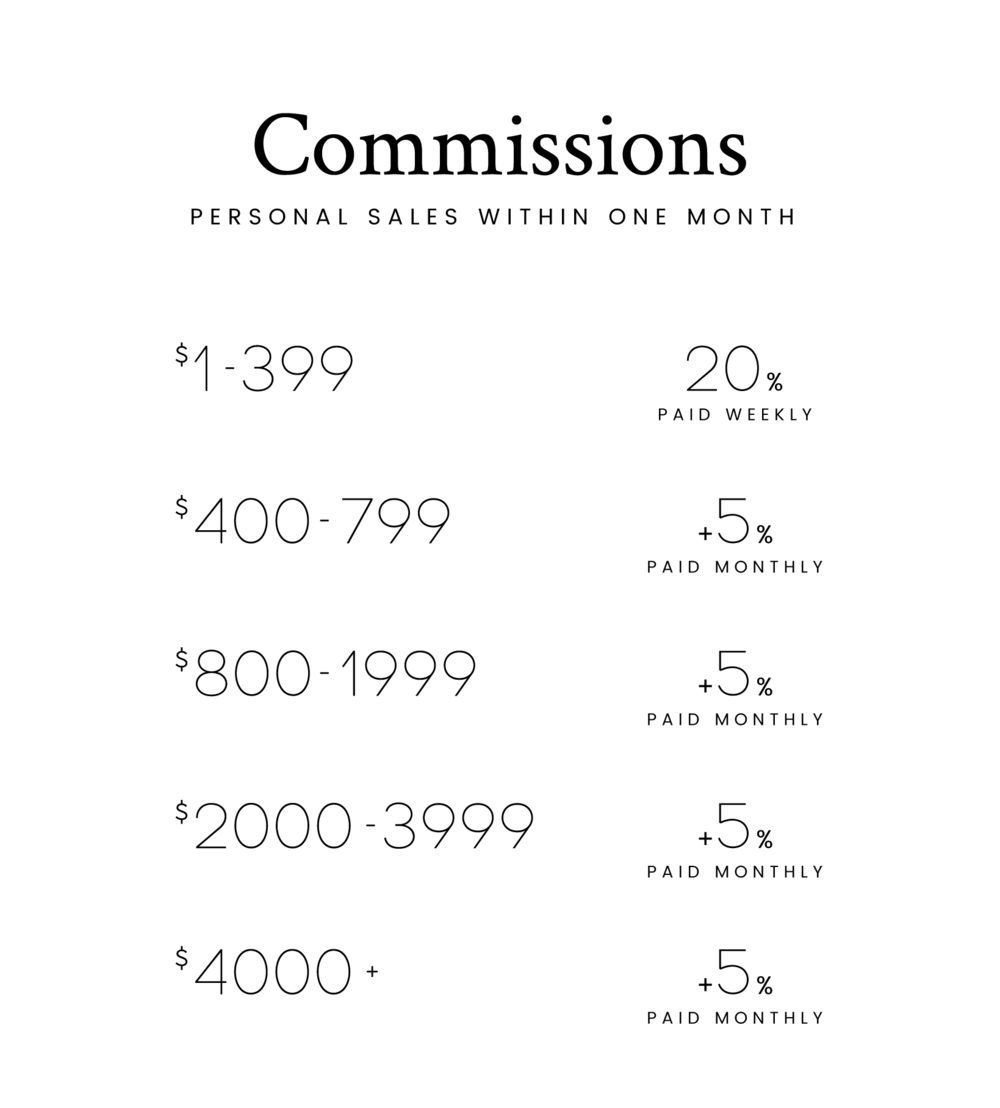 Maskcara Artist Commissions - Join my Team #5719
