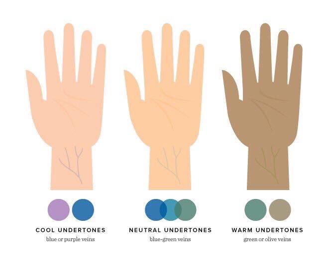 Maskcara Beauty Color Match Quiz