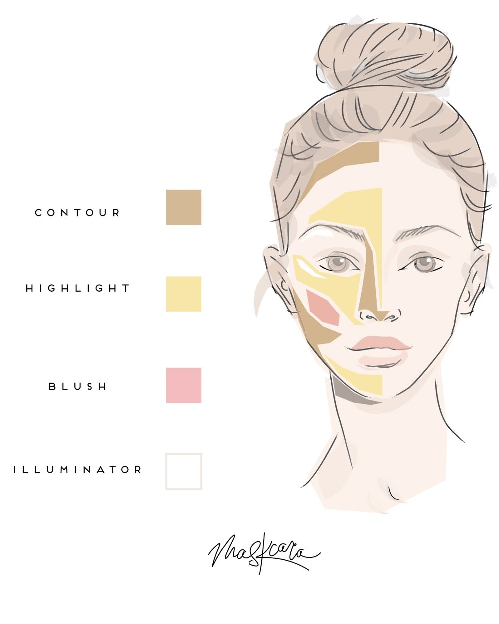 Maskcara Beauty HAC in 4 steps