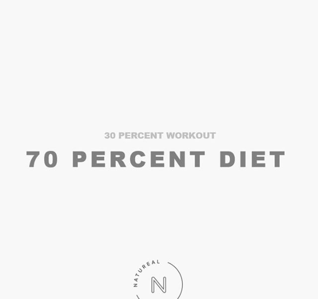 Does this surprise you? Remember that everything you eat will effect your weight, positively or negatively. Stay on top of your game 👊 .. .  #NaturealSupplements #Natureal #Motivation #Wakeup #Hustle #Riseandgrind #NaturalSupplments #Feelgood #wellness #life #healthyliving #healthy #fitness #love #NaturalSupplements #naturalweightloss #weightlosspills #exercise #nutrition #followme #instafollow #photooftheday #quoteoftheday