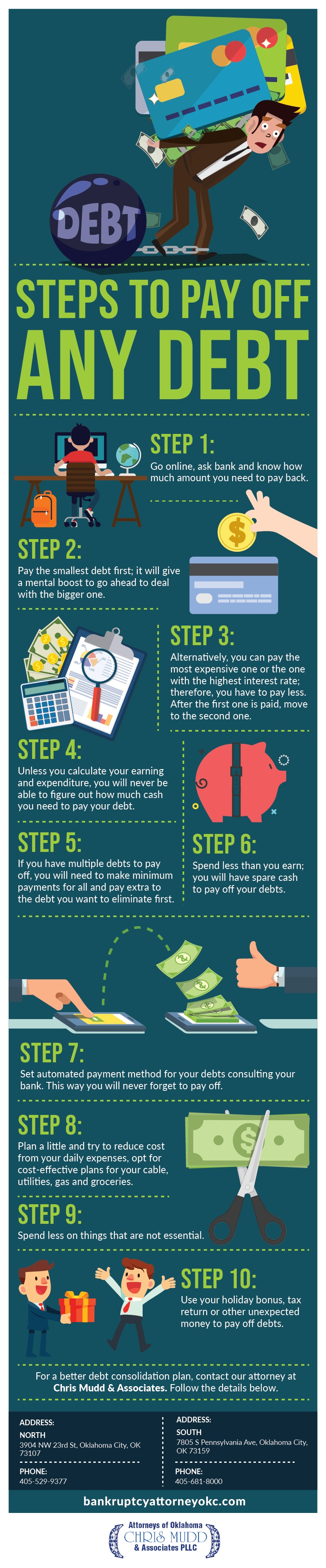 Steps To Pay Off Any debt