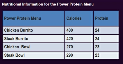 Taco Bell Power Protein