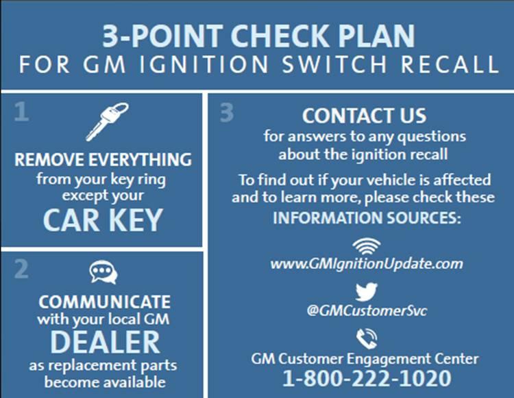 GM 3-Point