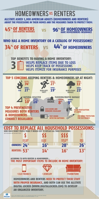 Allstate-Infographic-FINAL_5.31.13