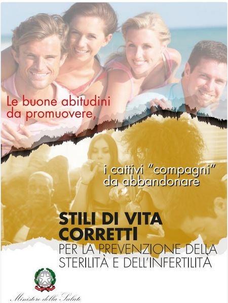 Italy Fertility