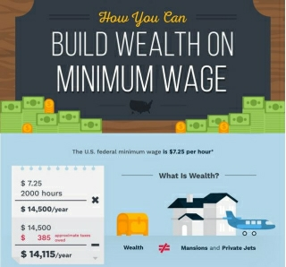 Min wage infographic