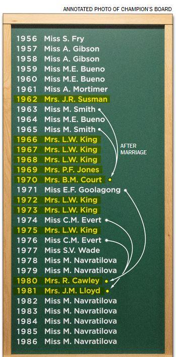 Board of champions.JPG